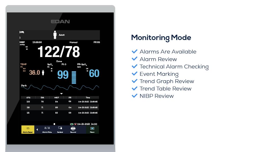 Monitoring Mode